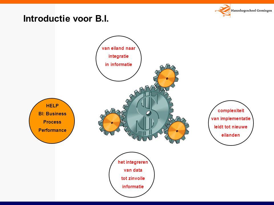 Introductie voor B.I. van eiland naar integratie in informatie HELP