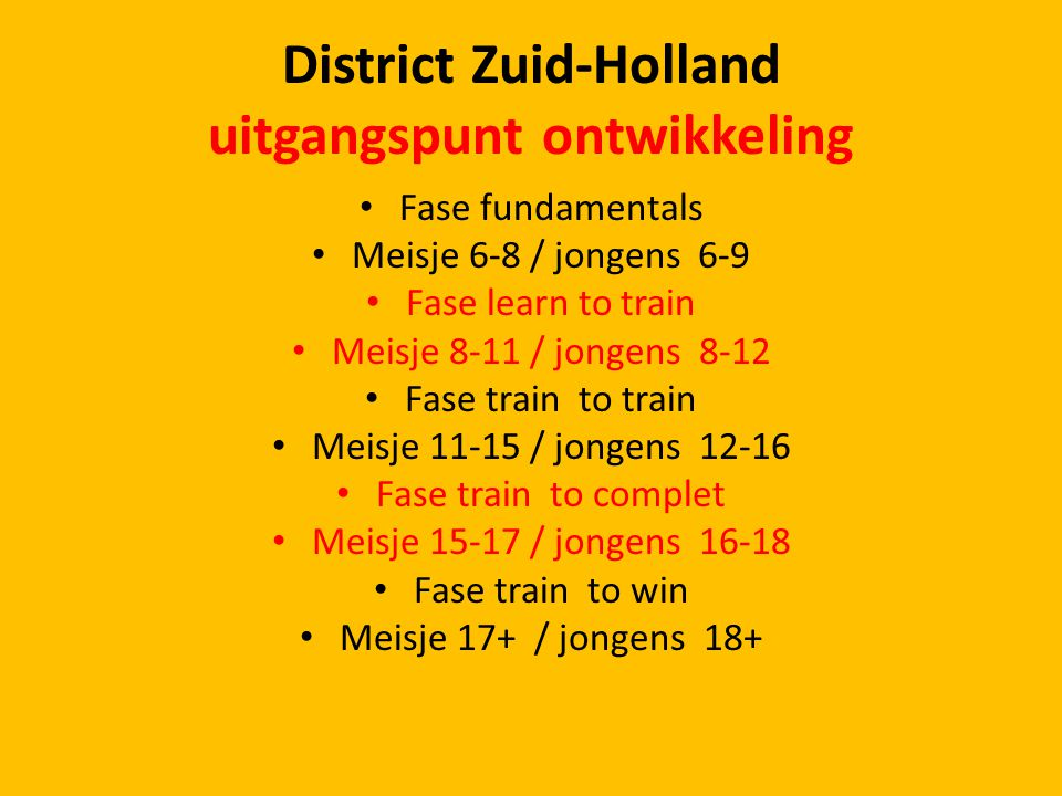 District Zuid-Holland uitgangspunt ontwikkeling