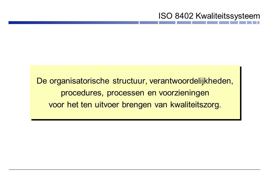 ISO 8402 Kwaliteitssysteem