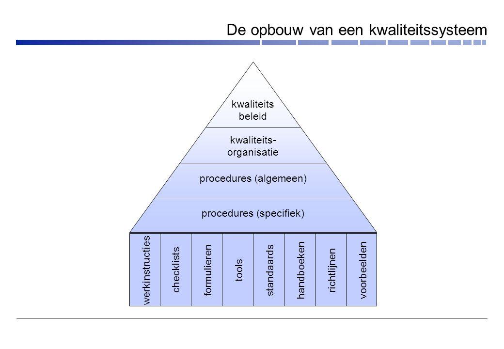 De opbouw van een kwaliteitssysteem