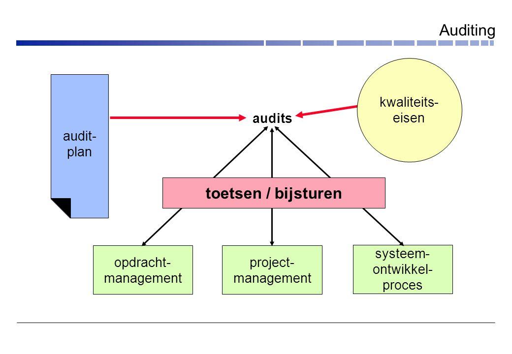 Auditing toetsen / bijsturen kwaliteits- eisen audits audit- plan