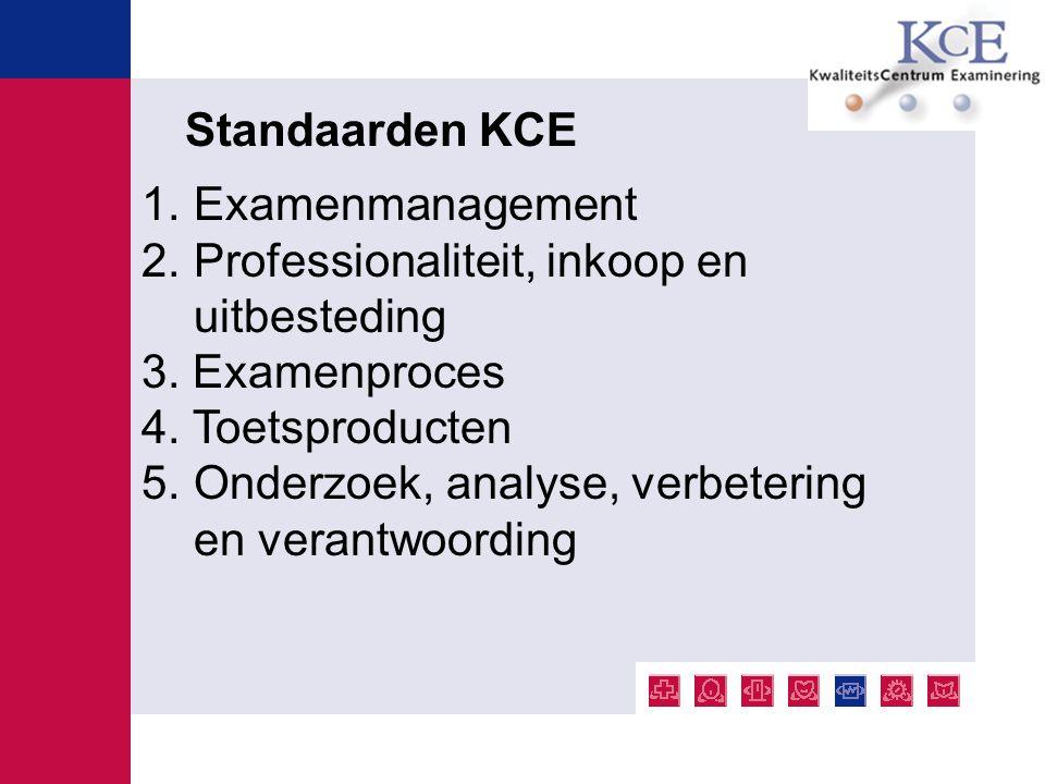 1. Examenmanagement Professionaliteit, inkoop en. uitbesteding. 3. Examenproces. 4. Toetsproducten.