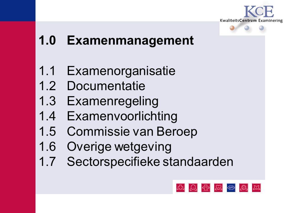 1.0 Examenmanagement 1.1 Examenorganisatie. 1.2 Documentatie. 1.3 Examenregeling. 1.4 Examenvoorlichting.