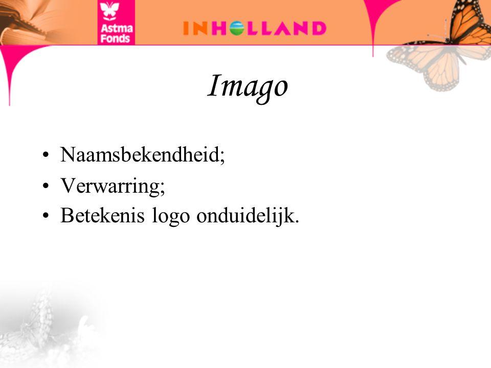 Imago Naamsbekendheid; Verwarring; Betekenis logo onduidelijk.