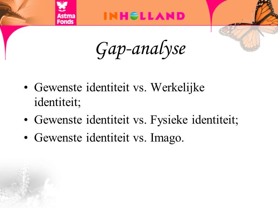 Gap-analyse Gewenste identiteit vs. Werkelijke identiteit;