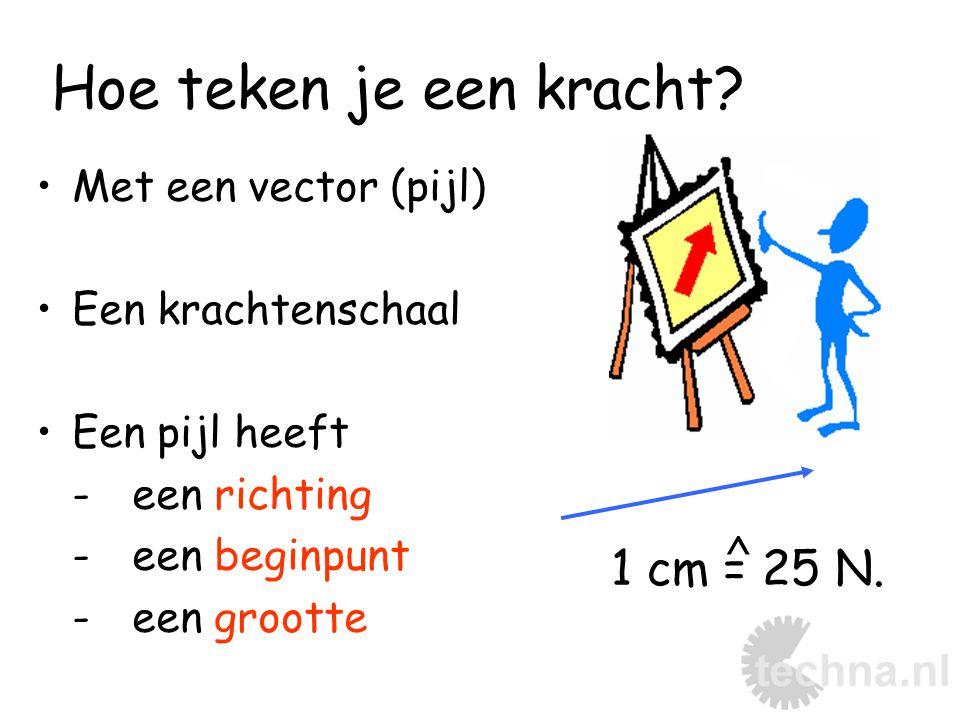 Hoe teken je een kracht ^ 1 cm = 25 N. Met een vector (pijl)