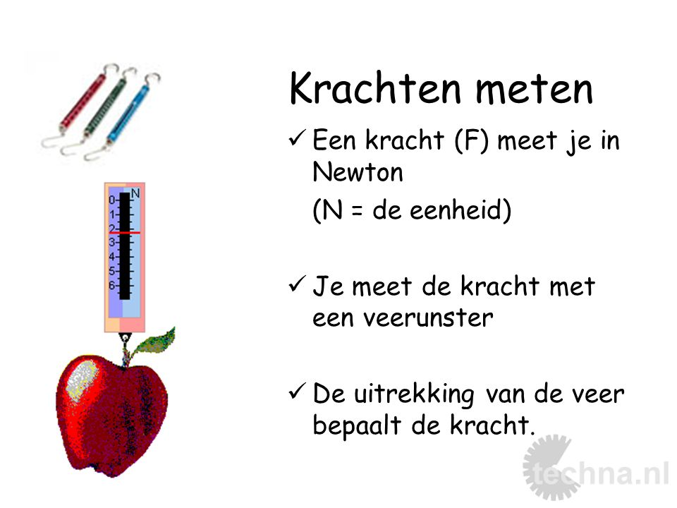 Krachten meten Een kracht (F) meet je in Newton (N = de eenheid)