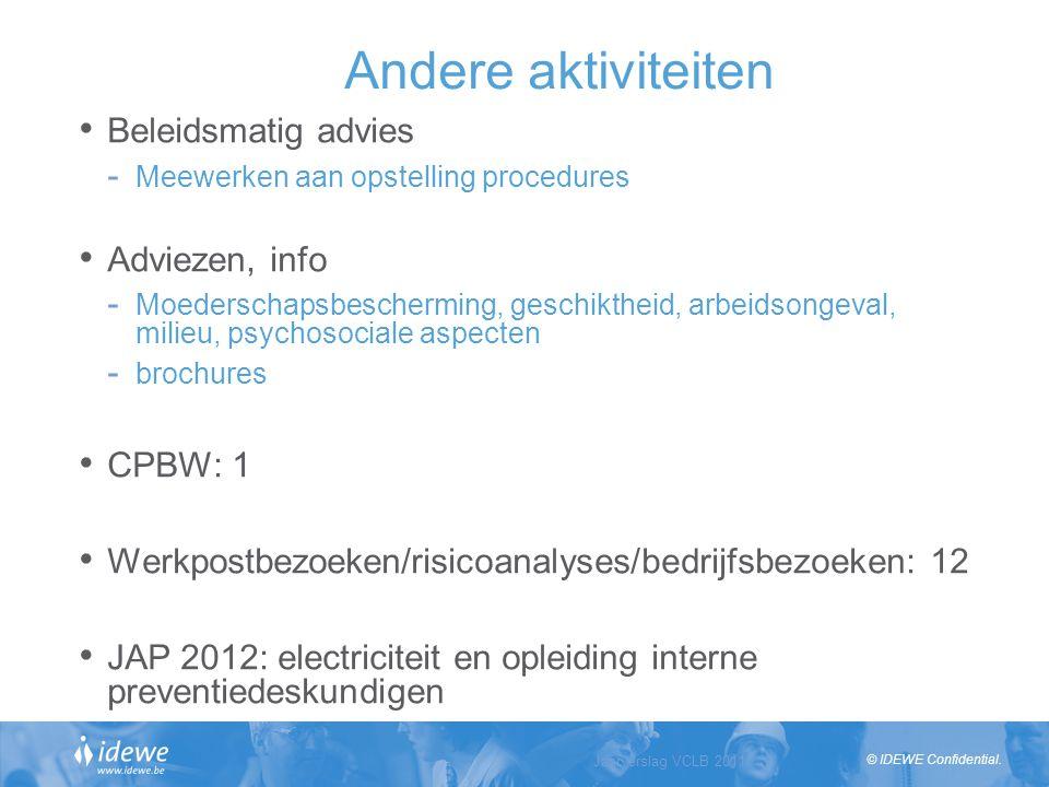 Andere aktiviteiten Beleidsmatig advies Adviezen, info CPBW: 1