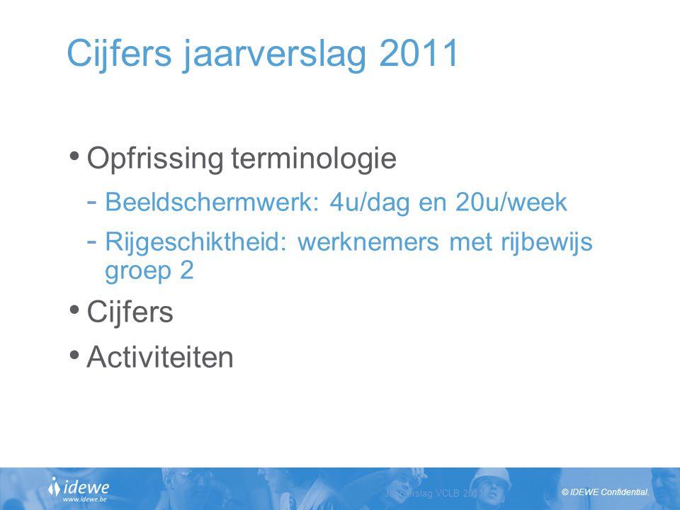 Cijfers jaarverslag 2011 Opfrissing terminologie Cijfers Activiteiten