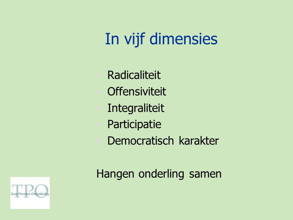 In vijf dimensies Radicaliteit Offensiviteit Integraliteit