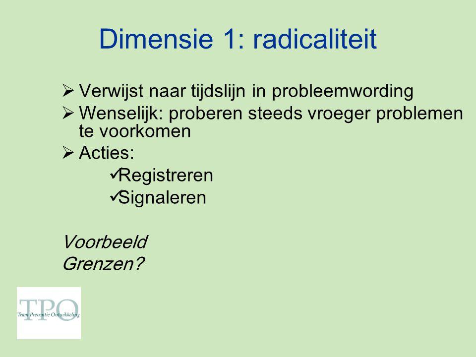 Dimensie 1: radicaliteit