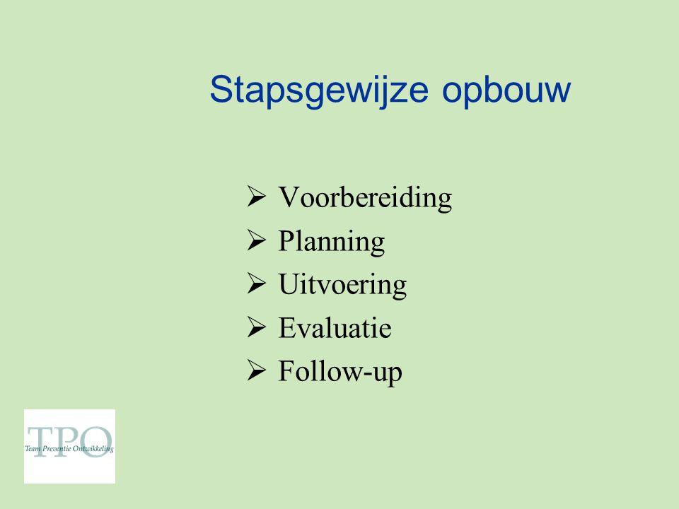 Stapsgewijze opbouw Voorbereiding Planning Uitvoering Evaluatie
