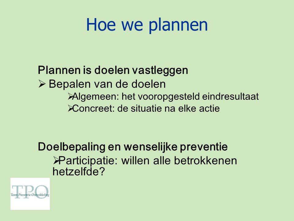 Hoe we plannen Plannen is doelen vastleggen Bepalen van de doelen
