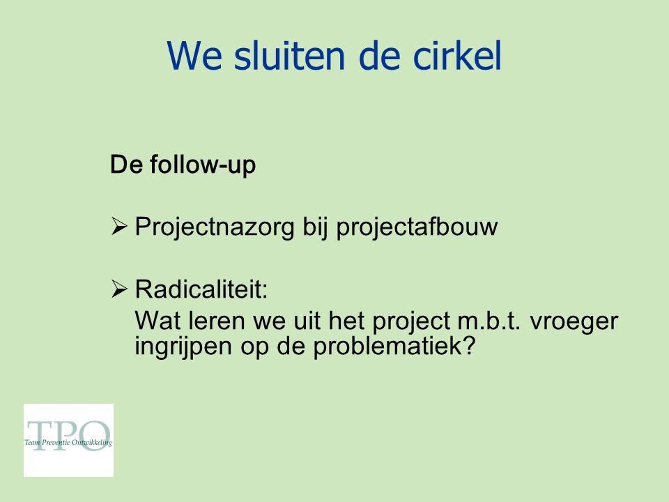 We sluiten de cirkel De follow-up Projectnazorg bij projectafbouw