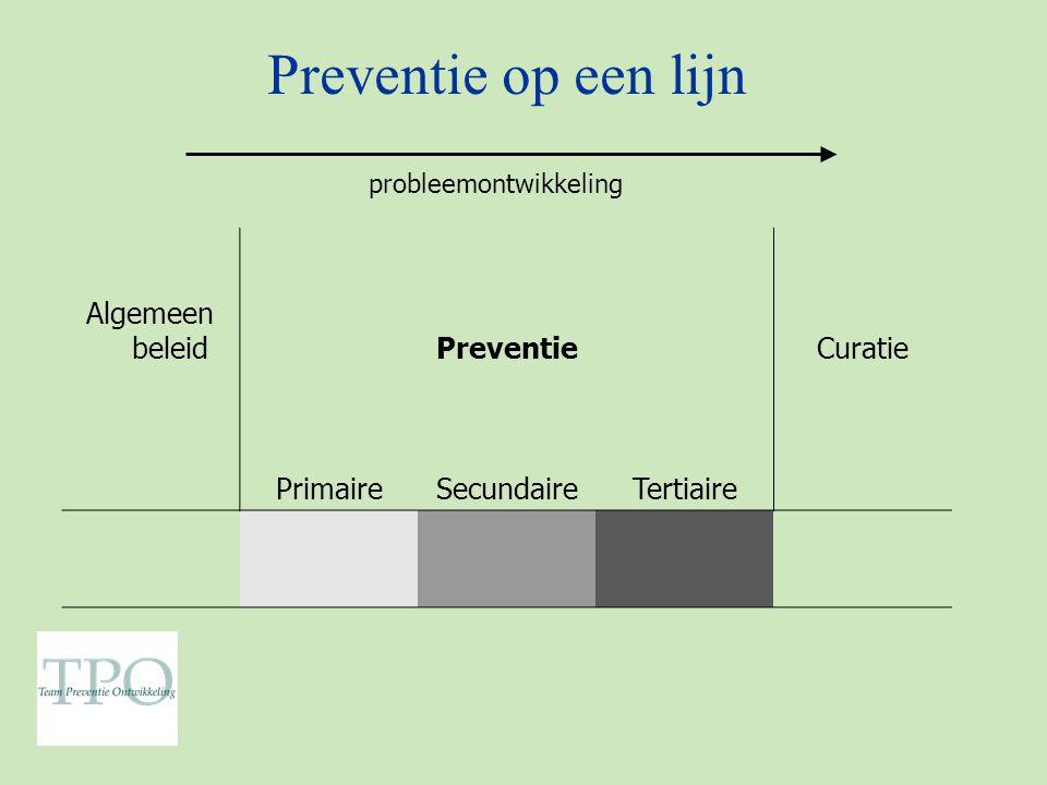 Preventie op een lijn Algemeen beleid Preventie Curatie Primaire