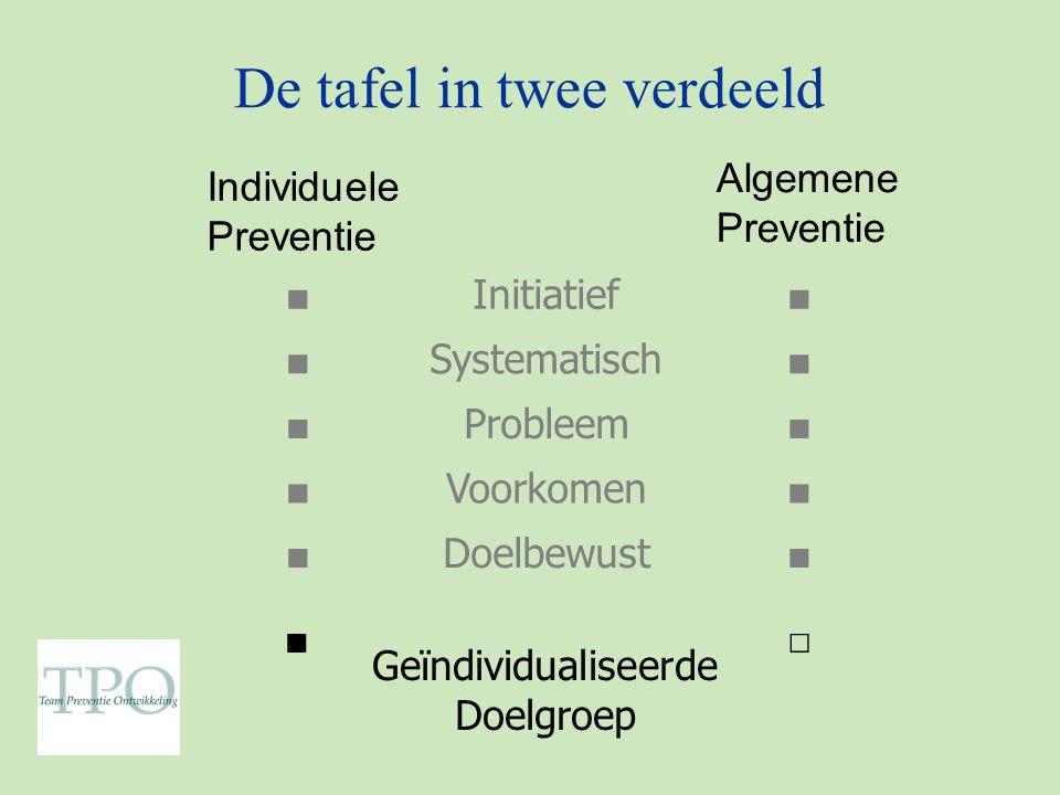 De tafel in twee verdeeld