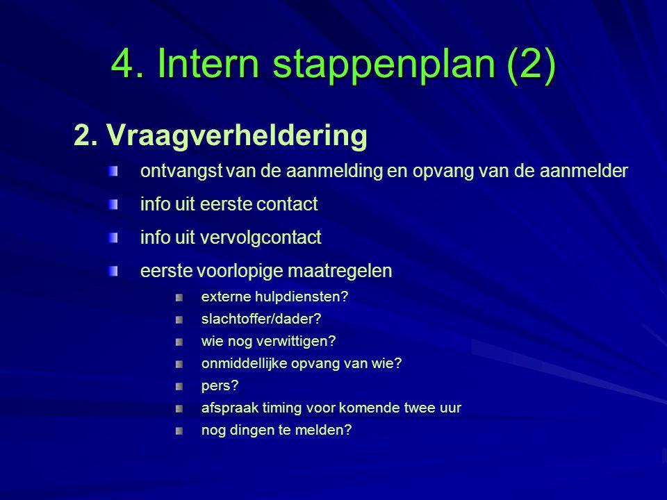 4. Intern stappenplan (2) 2. Vraagverheldering