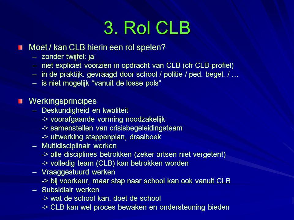 3. Rol CLB Moet / kan CLB hierin een rol spelen Werkingsprincipes