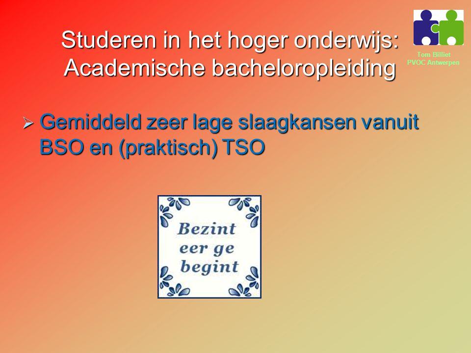 Studeren in het hoger onderwijs: Academische bacheloropleiding