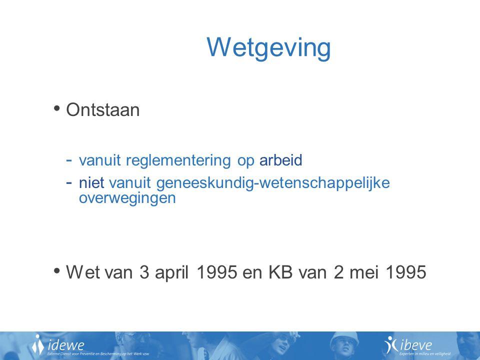 Wetgeving Ontstaan Wet van 3 april 1995 en KB van 2 mei 1995