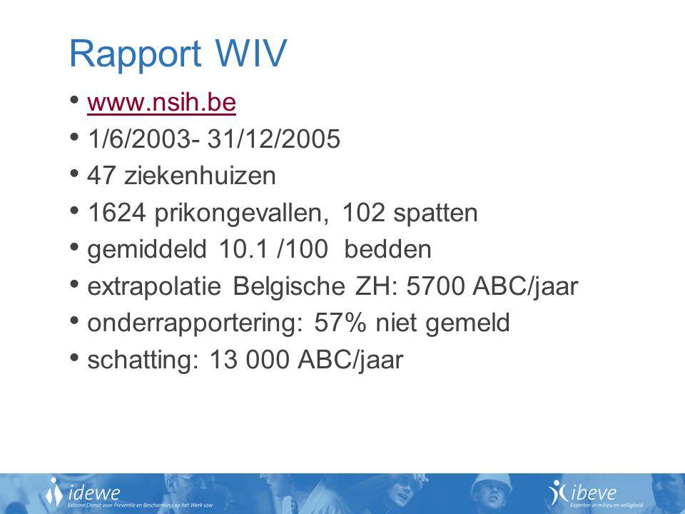 Rapport WIV www.nsih.be 1/6/2003- 31/12/2005 47 ziekenhuizen