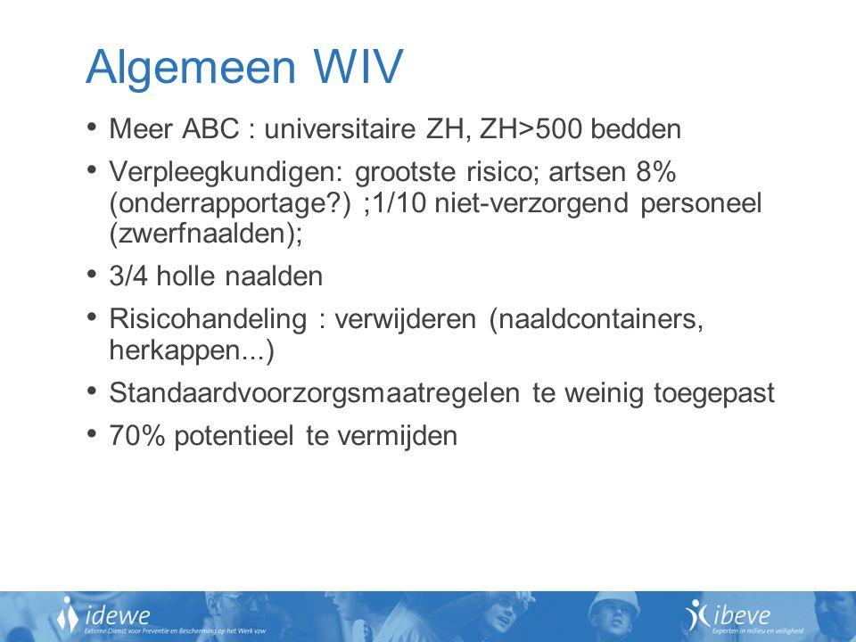 Algemeen WIV Meer ABC : universitaire ZH, ZH>500 bedden