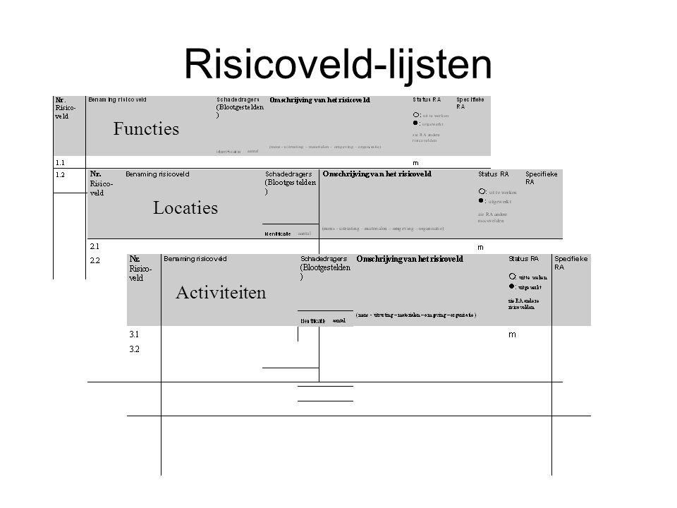 Risicoveld-lijsten Functies Locaties Activiteiten