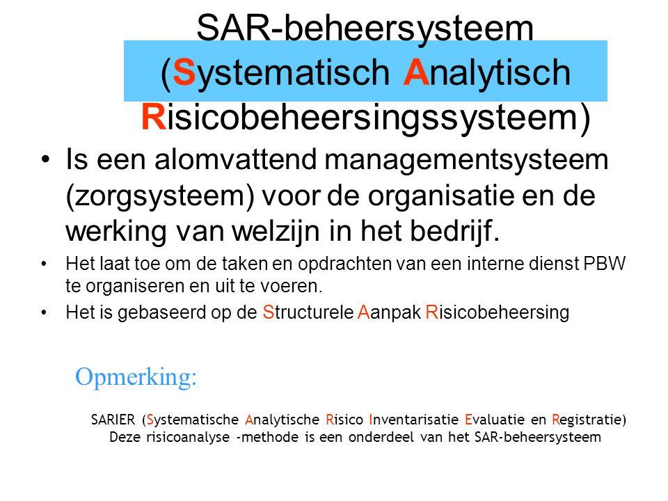 SAR-beheersysteem (Systematisch Analytisch Risicobeheersingssysteem)