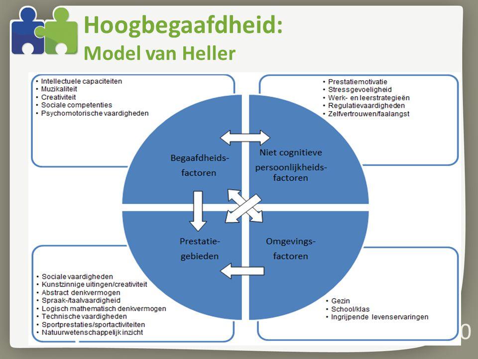 Hoogbegaafdheid: Model van Heller