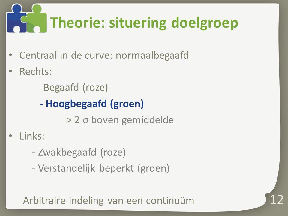Theorie: situering doelgroep