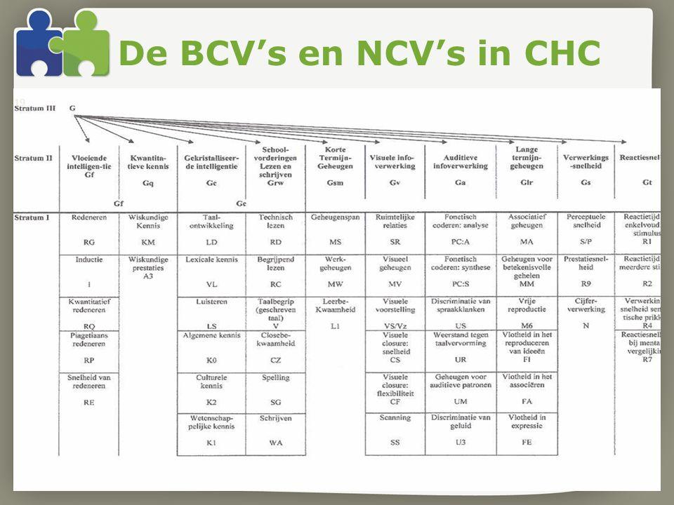 De BCV's en NCV's in CHC