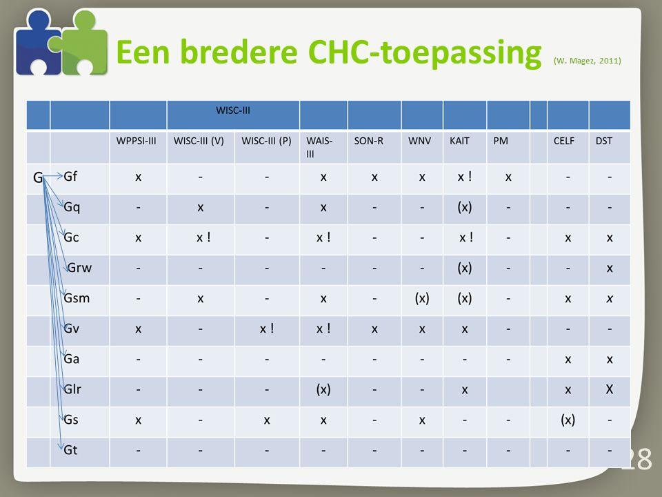 Een bredere CHC-toepassing (W. Magez, 2011)