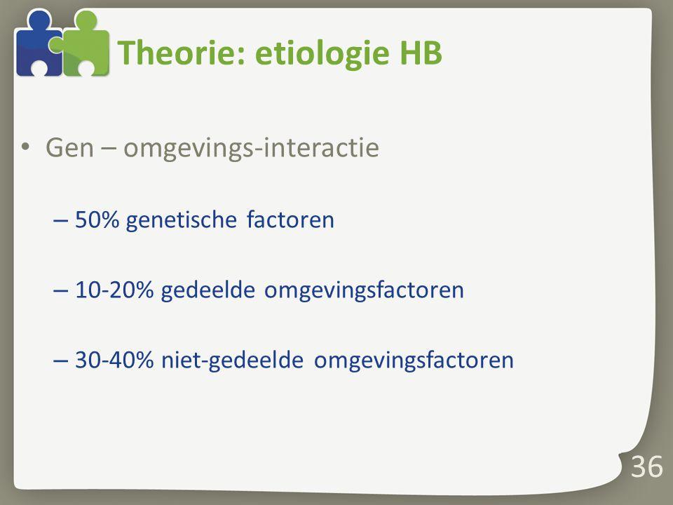 Theorie: etiologie HB Gen – omgevings-interactie