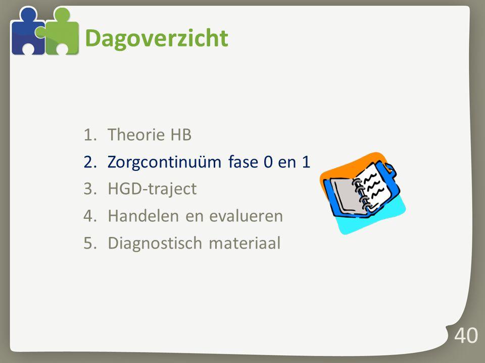 Dagoverzicht Theorie HB Zorgcontinuüm fase 0 en 1 HGD-traject