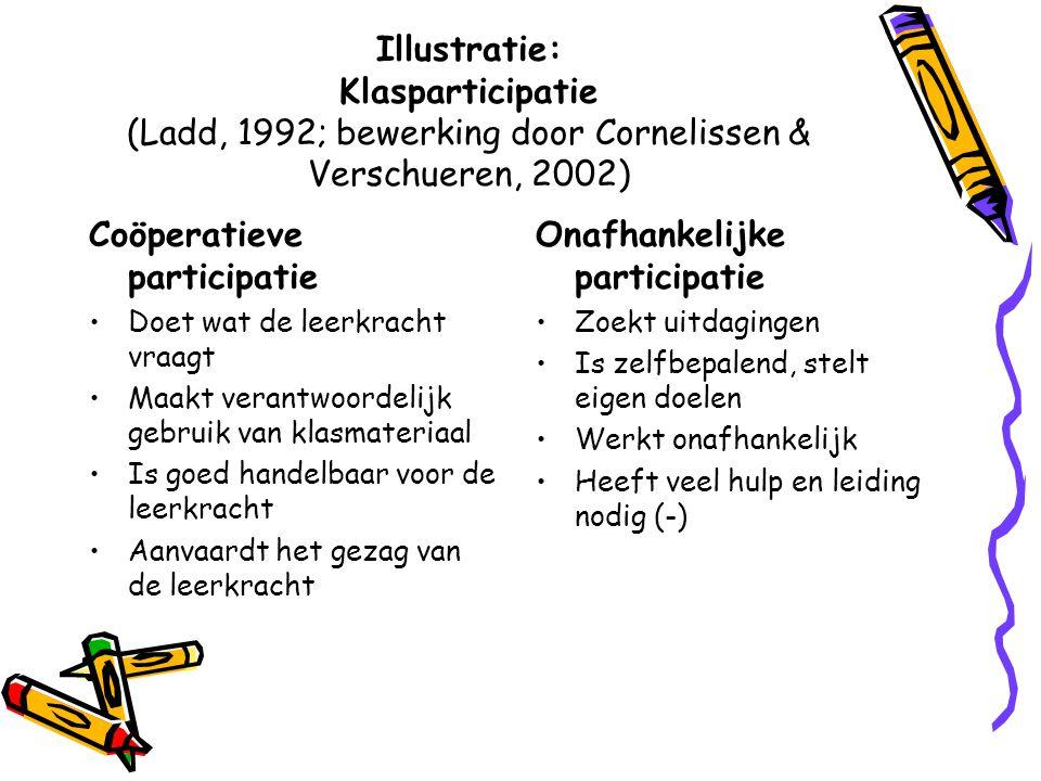 Illustratie: Klasparticipatie (Ladd, 1992; bewerking door Cornelissen & Verschueren, 2002)