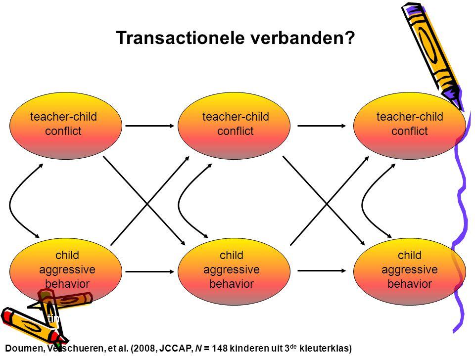 Transactionele verbanden