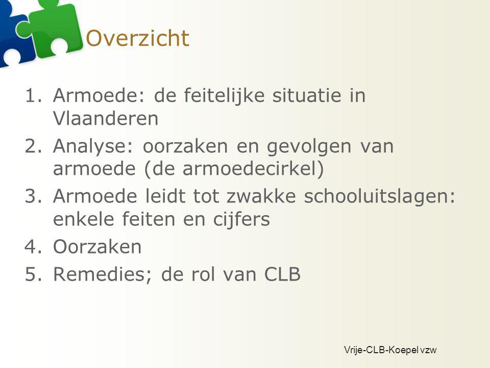 Overzicht Armoede: de feitelijke situatie in Vlaanderen