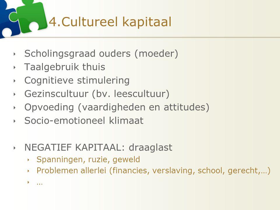 4.Cultureel kapitaal Scholingsgraad ouders (moeder) Taalgebruik thuis