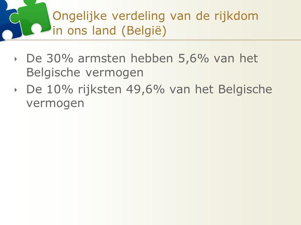 Ongelijke verdeling van de rijkdom in ons land (België)