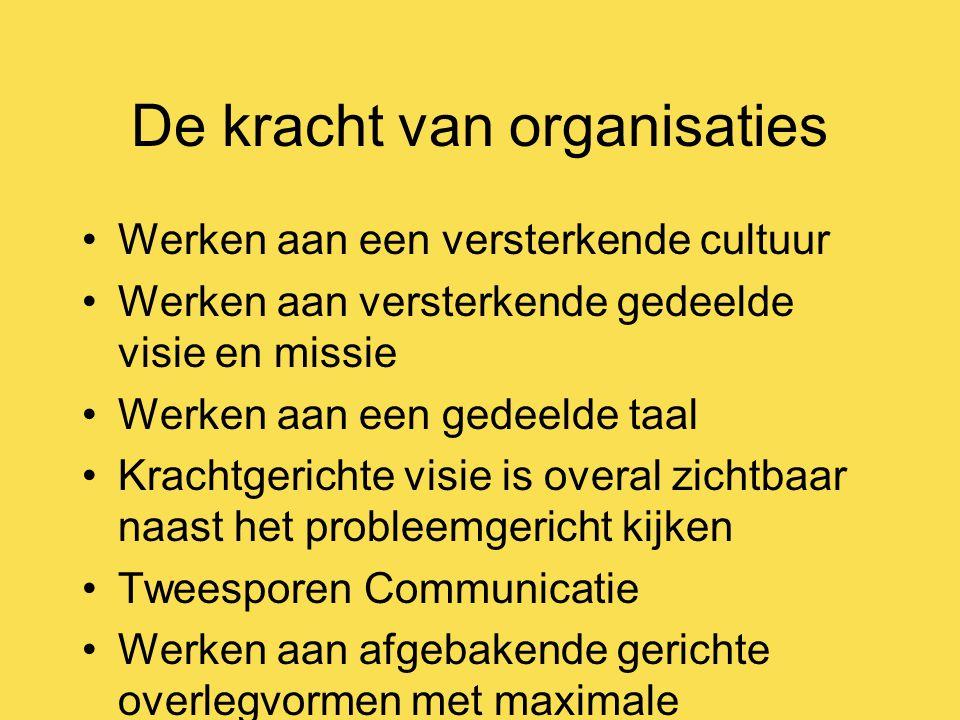 De kracht van organisaties