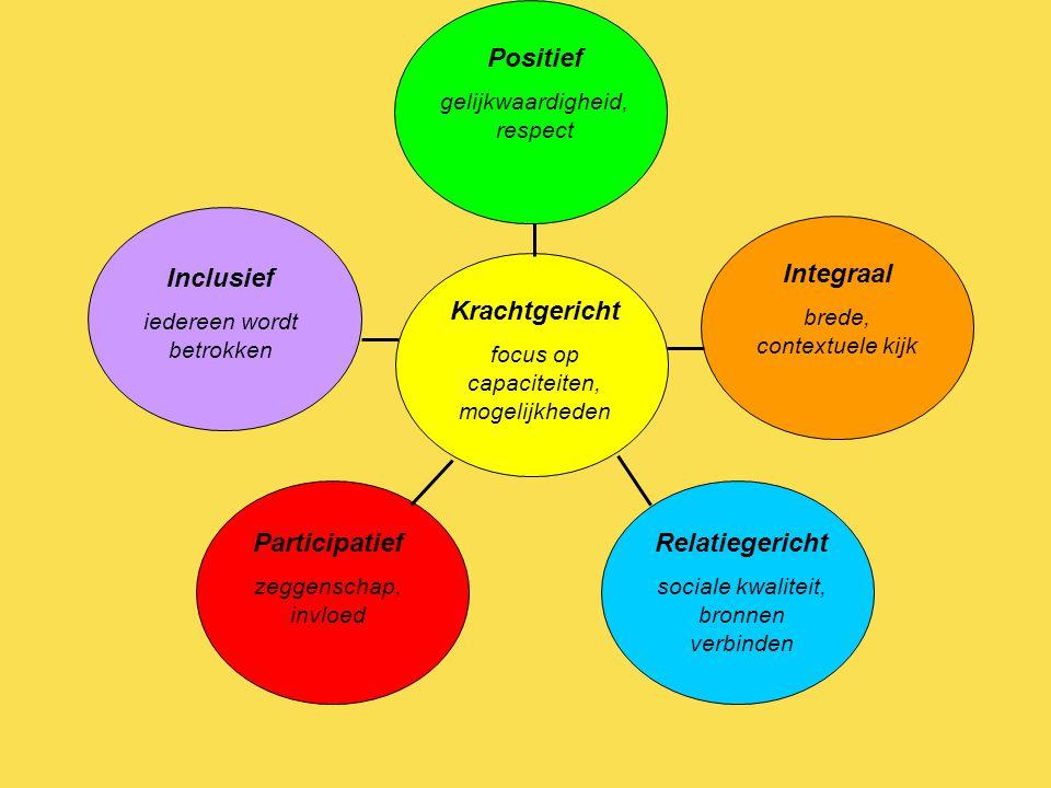 Positief Inclusief Integraal Krachtgericht Participatief