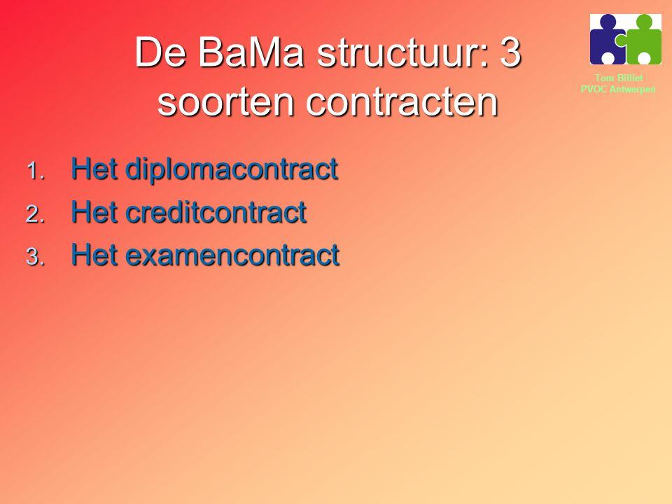 De BaMa structuur: 3 soorten contracten