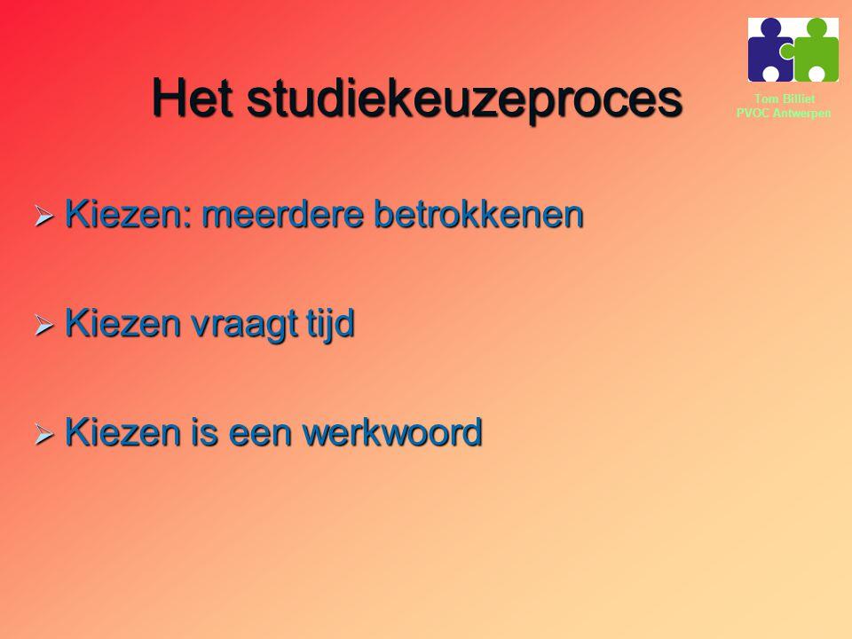 Het studiekeuzeproces
