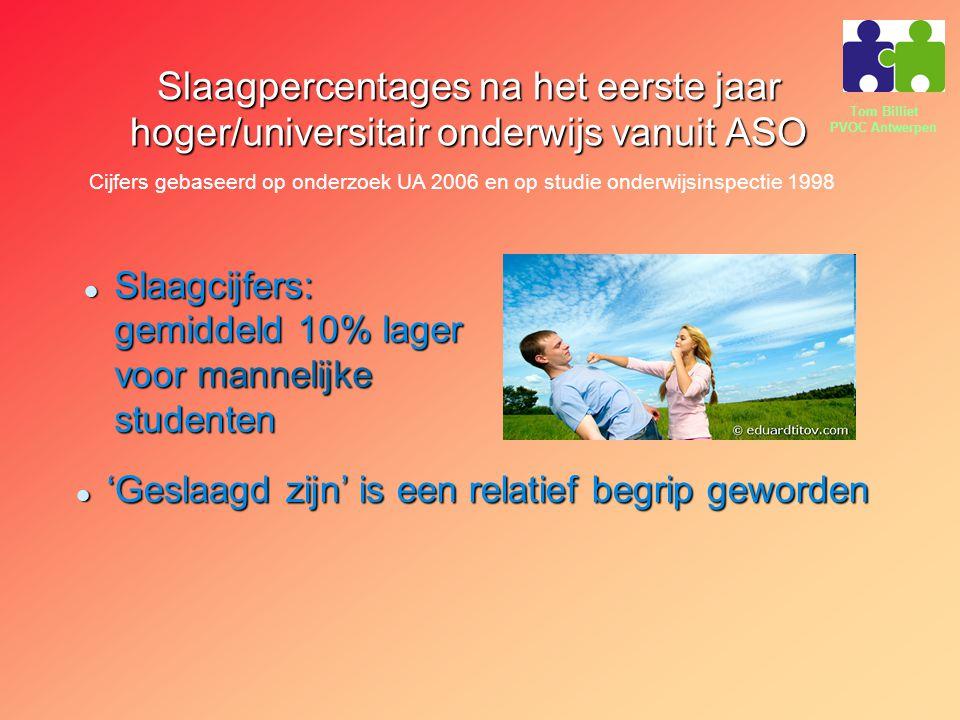 Slaagpercentages na het eerste jaar hoger/universitair onderwijs vanuit ASO