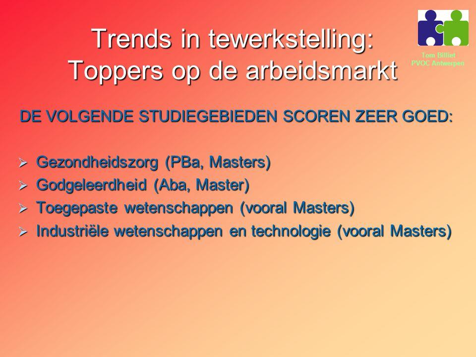 Trends in tewerkstelling: Toppers op de arbeidsmarkt