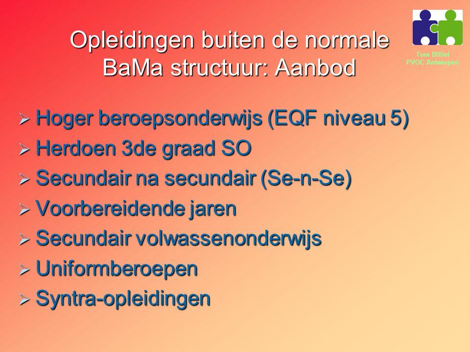 Opleidingen buiten de normale BaMa structuur: Aanbod
