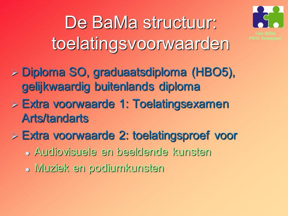 De BaMa structuur: toelatingsvoorwaarden