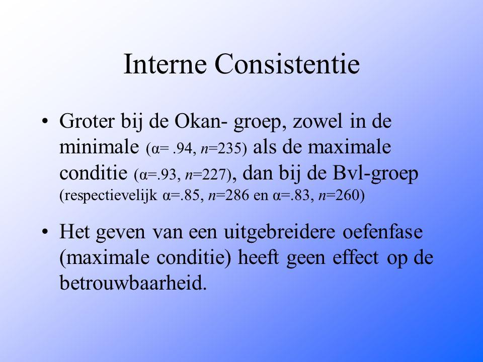 Interne Consistentie
