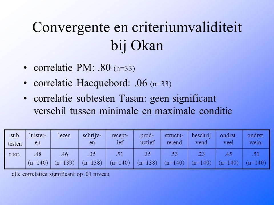 Convergente en criteriumvaliditeit bij Okan