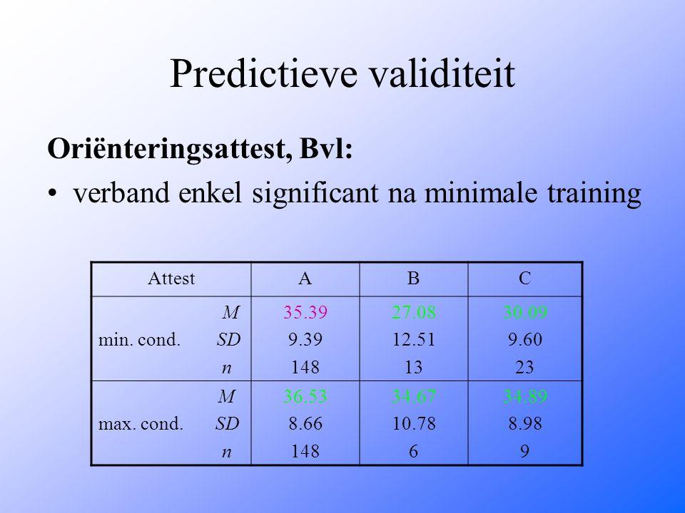 Predictieve validiteit
